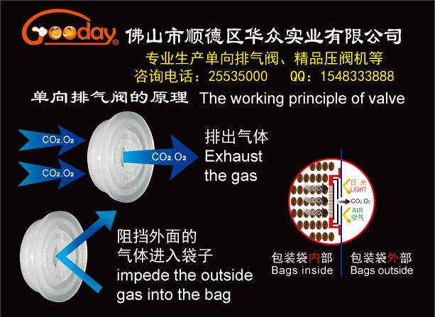 厂家提供各类牛铝箔拉链袋 超市零食袋复合装透气阀V图片五