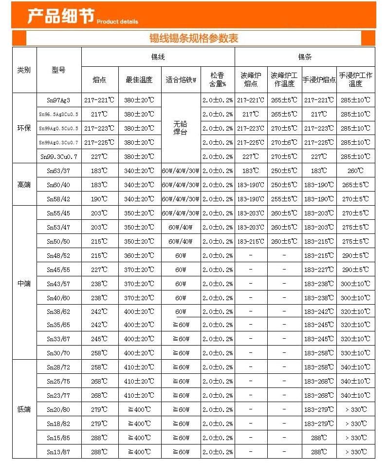 兴鸿泰环保无铅锡线0.8 1000g图片六