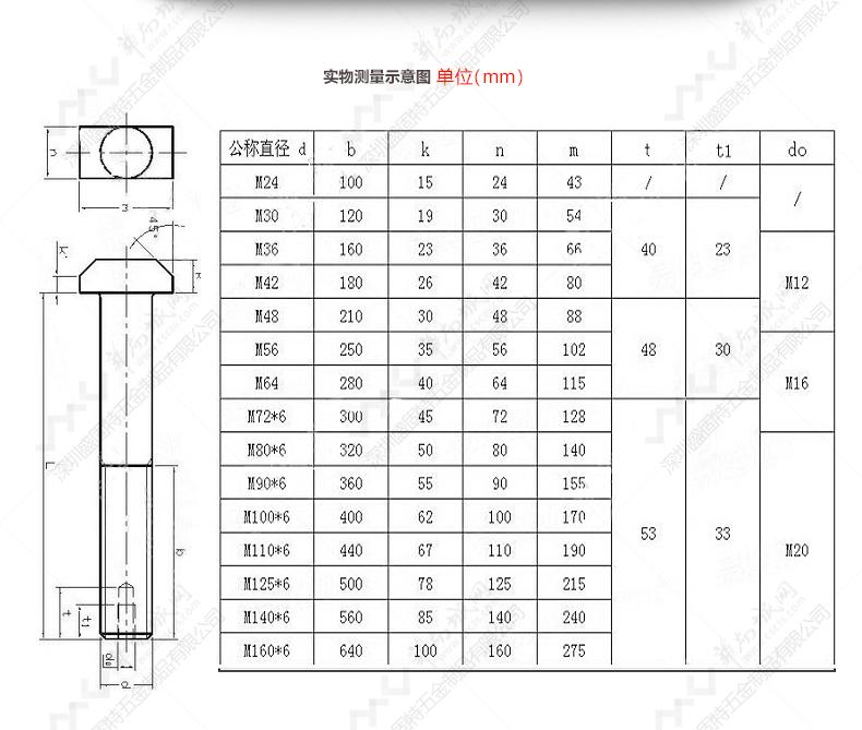 厂家直销热镀锌/不锈钢T型螺栓图片六