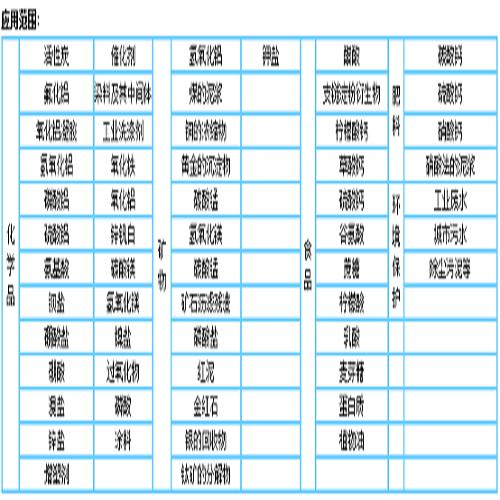 PBF型水平真空带式过滤机图片四