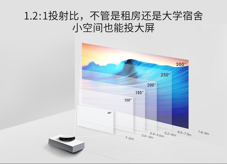 坚果(JmGO)G3 家用 投影机 投影仪  800P高清分辨率图片十五