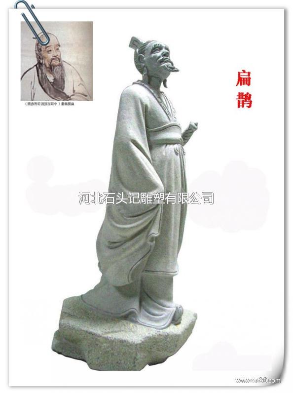 雕塑-人物雕像-伟人雕像-名人雕像-名人头像