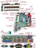 深圳灵江x86嵌入式工业主板PCM3-D2550