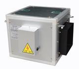 众邦全热交换器CF1000