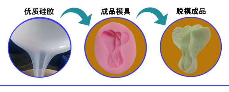 食品级模具硅胶 食品级硅胶 食品级液体硅胶 模具硅胶 深圳指南针硅胶图片二