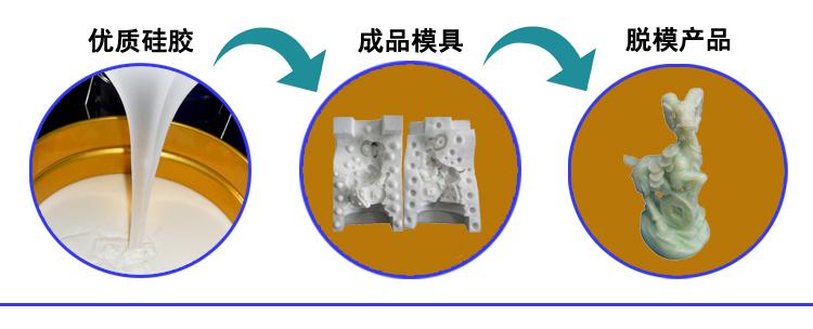 工艺品模具硅胶网页.JPG